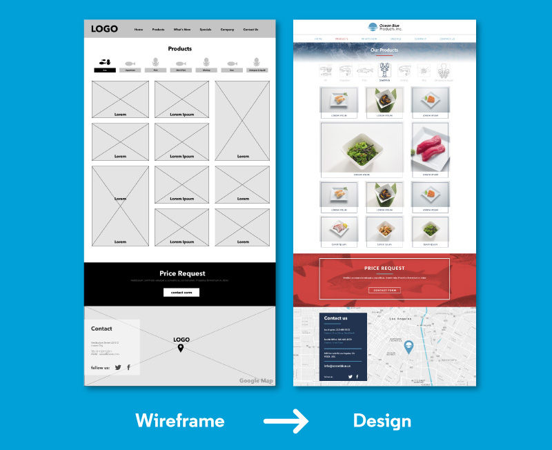 The illustration compares a design at wireframe stage and later functional sketch.